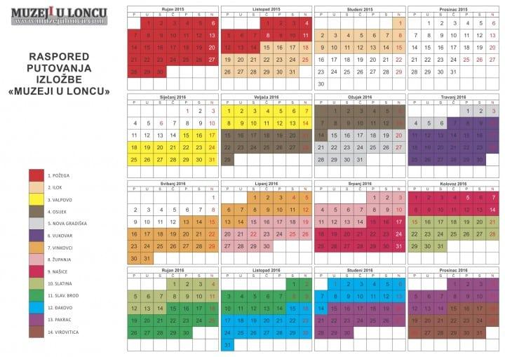 Raspored izložbe po muzejima